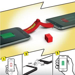 Smartphone to smartphone mini-oplader